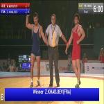 Le lutteur Tchétchène devient le champion du monde